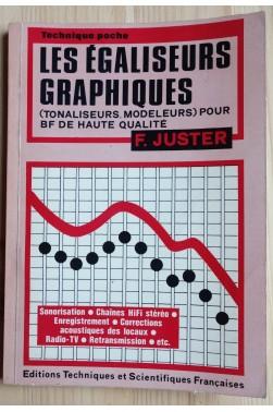 Les Égaliseurs Graphiques (Tonaliseurs, Modeleurs) Pour Bf De Haute Qualité